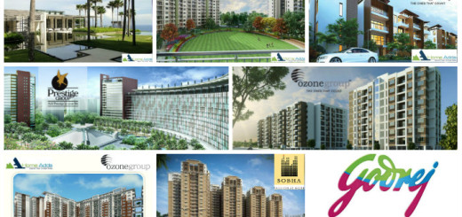 Gated Community Apartments in Bangalore